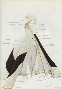 "A diagram of Charles James's infamous ""4-Leaf Clover"" dress, illustrated by Bill Wilkinson"