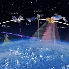 Mit Weltraum-Lasern gegen die Erderwärmung