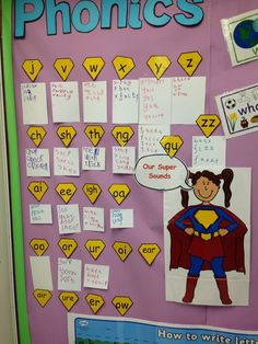 Phonics Display Could use post its to use as a working wall. Phonics Lessons, Phonics Reading, Jolly Phonics, Teaching Phonics, Phonics Activities, Teaching Resources, Literacy Display, Teaching Displays, Class Displays