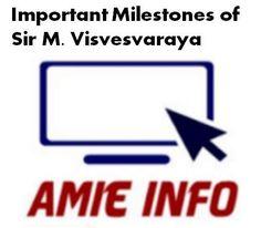 important-milestones-of-sir-m-visvesvaraya