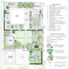 backyard design – Gardening Tips Garden Design Plans, Garden Landscape Design, Garden Landscaping, Landscaping Design, Farm Layout, Landscape Plans, Outdoor Life, Dream Garden, Garden Planning