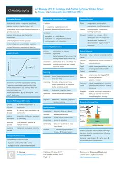 AP Biology Unit Ecology and Animal Behavior Cheat Sheet Biology Memes, Biology Lessons, Ap Biology, Science Biology, Physical Science, Science Penguin, Science Education, Earth Science, Forensic Science