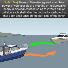 Boat Navigation, Navigation Lights, Speed Boats, Power Boats, Boating Tips, Boat Lights, Small Sailboats, Boat Safety, Whitewater Kayaking