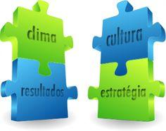 Um dos segredos de uma empresa de sucesso é sua cultura organizacional. Embora muitos executivos e empresários reconheçam que a cultura organizacional é fonte de vantagem competitiva, poucos se sentem preparados para modelar uma cultura organizacional a seu favor.   Está comprovado que uma cultura organizacional de alto desempenho está diretamente relacionada com resultados excepcionais. Uma cultura de alto desempenho pode ser definida como produto de um conjunto de fatores críticos: