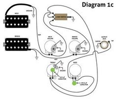 mini toggle s strat wiring diagram