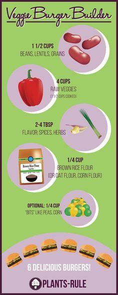 Plants-Rule Veggie Burger Recipe Chart for a Healthy, Plant-Based Vegan Diet Infographic.jpg