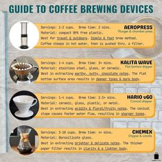 Different coffee brewing methods (do u use them in office?) Check out @on.coffee.makers for video/articles on these, join us for the upcoming coffee market outlook too!   Better still - follow us and be always updated about our training and coffee content: Follow us at @on.coffee.makers   📷: @coffee.noted Coffee Market, Coffee Brewing Methods, Different Coffees, How To Make Coffee, Earthy, Join, Articles, Training, Content