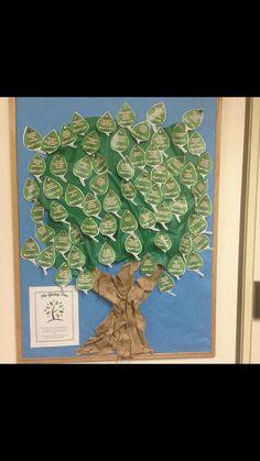 Key Worker Board Display Ideas Preschool Classroom