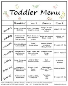 New Toddler Menu 1 creating interesting toddler meals Toddler Menu, Healthy Toddler Meals, Toddler Schedule, Toddler Food, Toddler Meal Plans, Toddler Breakfast Ideas, Healthy Snacks For Toddlers, Easy Toddler Snacks, Healthy Lunches