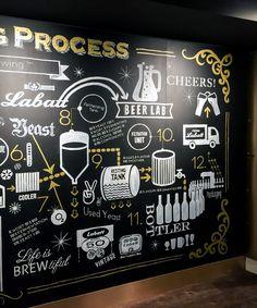 Labatt Corporate Brewing Process Chalkboard Chalk Art by Elise Goodhoofd