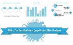 instantShift - Single Page Website Design Inspiration  #publication