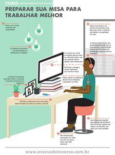 Como arrumar sua mesa de trabalho para ter o dia mais produtivo possível