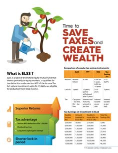 For more information on tax saving, visit http://www.arihantcapital.com/knowledgecenter/tax-savings