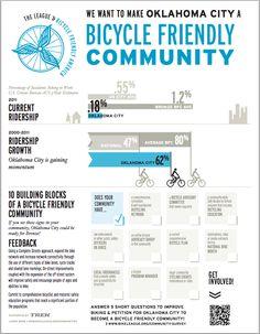 """A American League of Cyclists conta com um cicloativista que viaja todo o Estados Unidos para comparar qual """"amigável"""" as cidades são e eles criaram um ranking que permite comparar uma cidade com a outra.   Confira todas as cidades que ele já viajou e quais os critérios do ranking: http://bikeleague.org/BFCSteve#overlay-context=bfc_steve"""