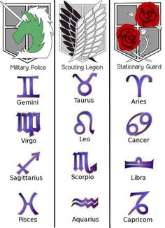 Scouting Legion here I come! I'm Virgo but I don't care I will join no matter what. So, what are you? Comment below!