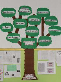 Πρώτα ο δάσκαλος...: Στολίστε τους τοίχους σας! Classroom Bulletin Boards, School Classroom, Classroom Decor, Learn Greek, Greek Language, Back 2 School, Class Decoration, Teaching Methods, Special Needs Kids