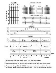 54 Best Musick Images Guitar Chord Chart Song Notes