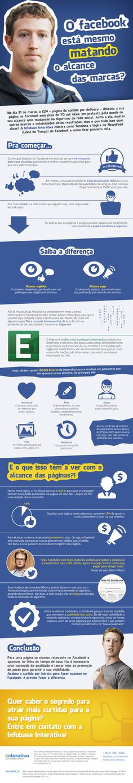 Facebook e o alcance das marcas!