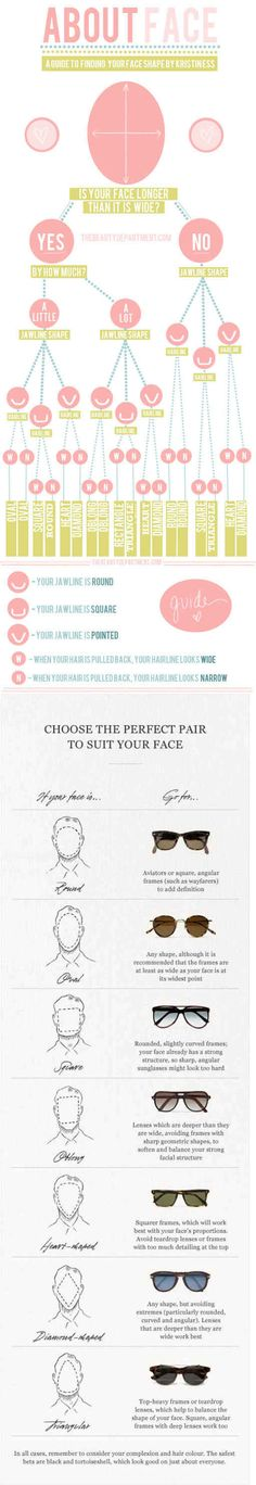 Know the Shape of Your Face and Pick Sunglasses Accordingly