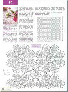 Resultado de imagem para receita e grafico da flor girassol