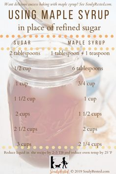 Substitute Maple Syrup for Sugar Maple Syrup Cake, Homemade Maple Syrup, Maple Syrup Recipes, Pure Maple Syrup, Maple Syrup In Coffee, Maple Syrup Substitute, Sugar Substitute, Baked Oatmeal Cups, Mango Sorbet