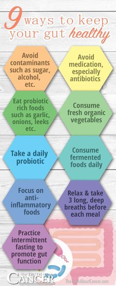 Healthy digestive system comes from having good daily habits. Find building good habits difficult? Then you can't miss these 9 tips!