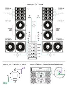 Live Sound System Setup Diagram | Music Reading Notes in