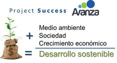 Aprende a realizar desde un principio: http://www.proyectossustentables.net/green-project-management/