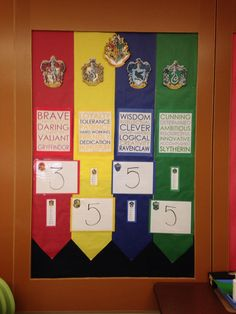 Harry Potter themed bulletin board. House points.