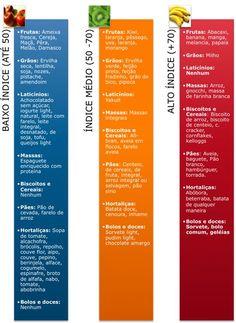 figura-indice-glicemico-alimentos-tabela1