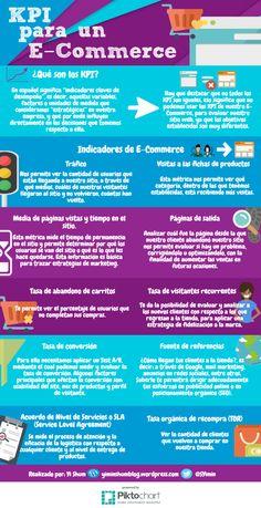 Hola: Una infografía sobreKPI's para Comercio Electrónico. Vía Un saludo