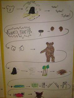 we're going on a bear hunt pie corbett Talk 4 Writing, Writing Prompts, Teaching Kids, Kids Learning, Pie Corbett, Traditional Tales, Bear Theme, Social Thinking, Early Literacy