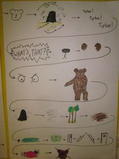 we're going on a bear hunt pie corbett - Google Search
