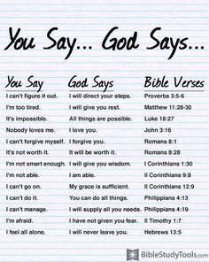 Encouragement What God says. Bible verses for the book.What God says. Bible verses for the book. Bible Scriptures, Faith Bible, Bible Verses For Kids, Bible Verses For Strength, Bible Study For Kids, Bible Verses For Encouragement, Scripture Study, Bible Quotes For Women, Scriptures On Endurance