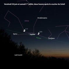 Ce soir, pensez à jeter un œil au rapprochement entre le premier quartier lunaire et Jupiter. Regardez vers le sud-ouest, deux heures après le départ du Soleil, vous n'aurez aucun mal à repérer ces deux astres à une vingtaine de degrés de hauteur, soit l'équivalent de votre MAIN GRANDE OUVERTE BRAS TENDU. Sur la gauche de Jupiter, remarquez l'éclat de la belle étoile Spica de la Vierge.