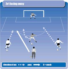 Defending and attacking through-passes Defensive Soccer Drills, Soccer Shooting Drills, Soccer Practice Drills, Football Coaching Drills, Soccer Training Drills, Soccer Drills For Kids, Football Workouts, Soccer Skills, Youth Soccer