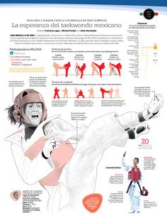 Rio 30 more infographics from newspapers - Visualoop Taekwondo, Newspaper Design, Rio 2016, Journalism, Infographics, Olympics, Knowledge, Strength, Summer Time