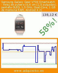 Samsung Galaxy Gear V700 Smartwatch - Reloj de pulsera (6,4 cm (2,5 pulgadas), pantalla OLED, 1,5 GHz, Dual-Core, 1 GB de memoria RAM, Android 4.3) (Electrónica). Baja 58%! Precio actual 138,12 €, el precio anterior fue de 326,03 €. https://www.adquisitio.es/samsung/galaxy-gear-v700