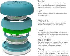 Flic: The Wireless Smart Button | Flic exploded view. The Product video is great