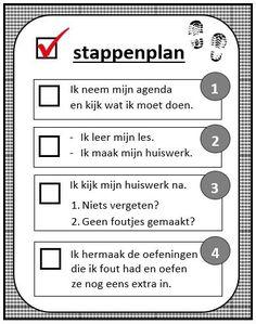 Stappenplan om huiswerk te maken! Zo leren de leerlingen om gestructureerd te werken.
