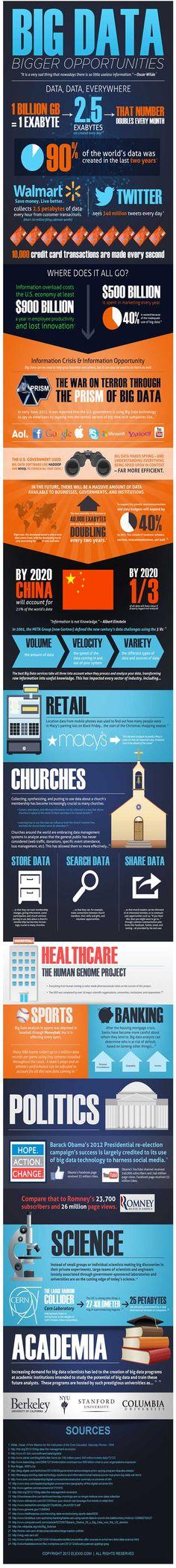 infographic-big-data