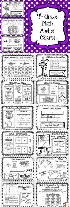 Math Grade ANCHOR CHARTS FOR STUDENTS - BLACK/WHITE There are 50 black and white anchor charts included. These anchor charts are black and white because I created them to be used by students. My goal was to make a reference resource for students to tak Math Charts, Math Anchor Charts, Fourth Grade Math, 4th Grade Classroom, Eureka Math 4th Grade, Classroom Ideas, Classroom Inspiration, Math Strategies, Math Resources