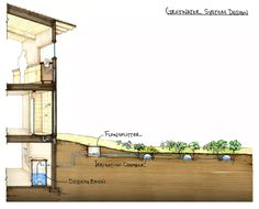 Greywater system design diagram, by Clivus Multrum