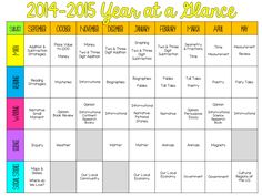 year at a glance template for teachers - 1000 images about lesson planning printables on