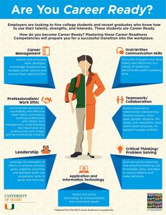 Are You Really Career Ready? [Infographic]The Savvy Intern by YouTern