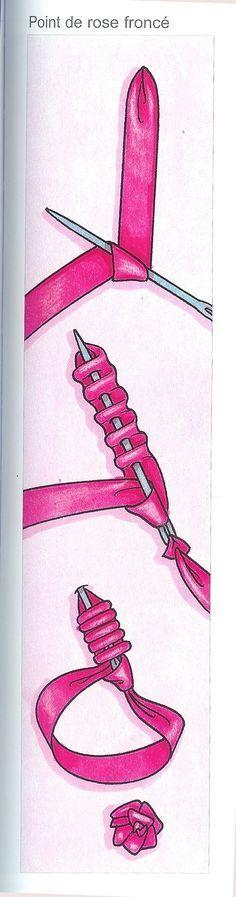 Point de rose accordeon ༺✿ƬⱤღ https://www.pinterest.com/teretegui/✿༻: