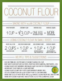 Wheat flour to Coconut-Flour-Conversion-Chart. Tips for Paleo-friendly, KETO-friendly recipe conversions. Keto Flour, Coconut Flour Recipes Keto, Coconut Flour Tortillas, Stevia Recipes, Cookie Cutter Recipes, Recipe Conversions, Dog Food Recipes, Cooking Recipes, How To Cook Mushrooms