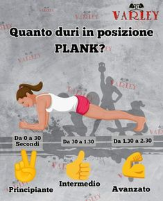 Quanto duri in posizione PLANK? Thing 1, Plank, Fitness, Planks