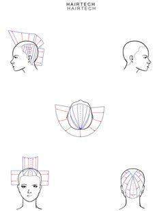 #hairtech #head sheet haircut