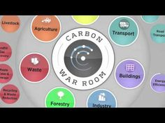 The Carbon War Room: Our Mission